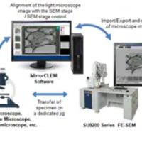 光-电联用显微镜法(CLEM)系统 MirrorCLEM